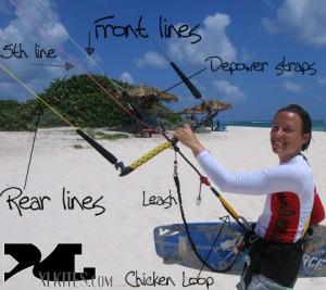 kiteboarding-learn-300x267 Kiteboarding - Experience it in a Lone Star State of Texas