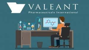 Valeant Pharmaceuticals International, Inc.